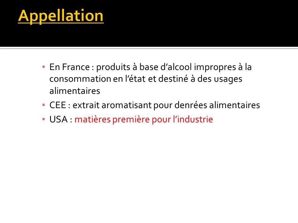 Appellation En France : produits à base d'alcool impropres à la consommation en l'état et destiné à des usages alimentaires.
