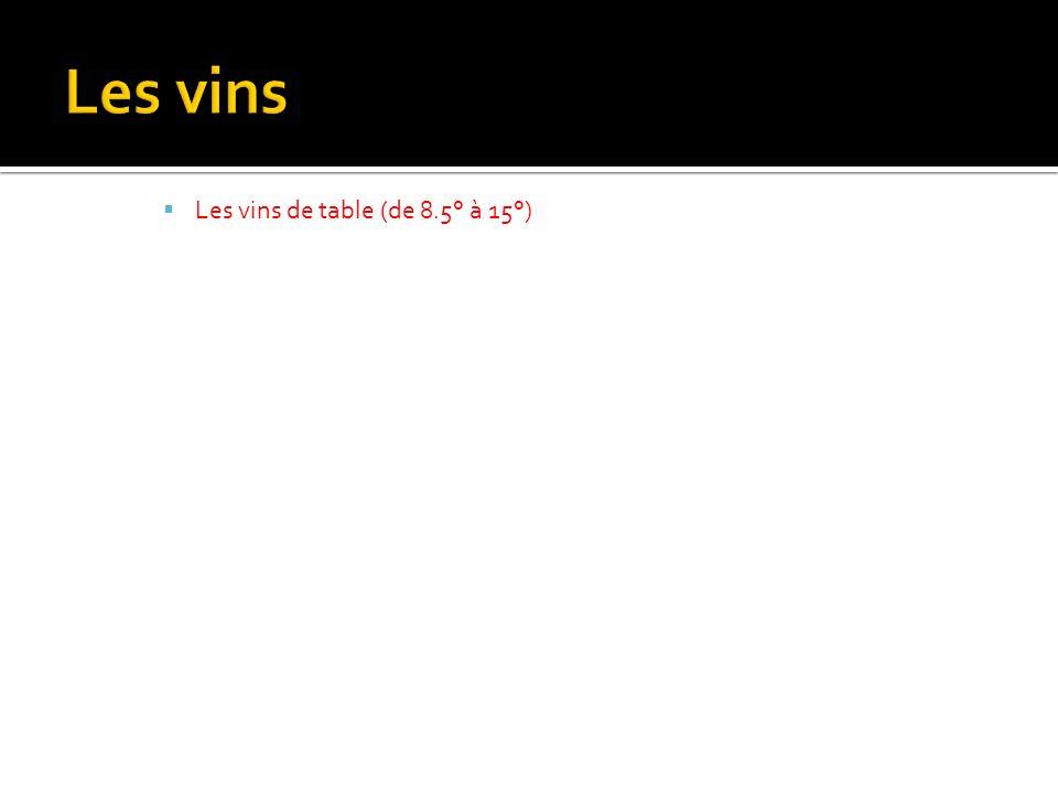 Les vins Les vins de table (de 8.5° à 15°)
