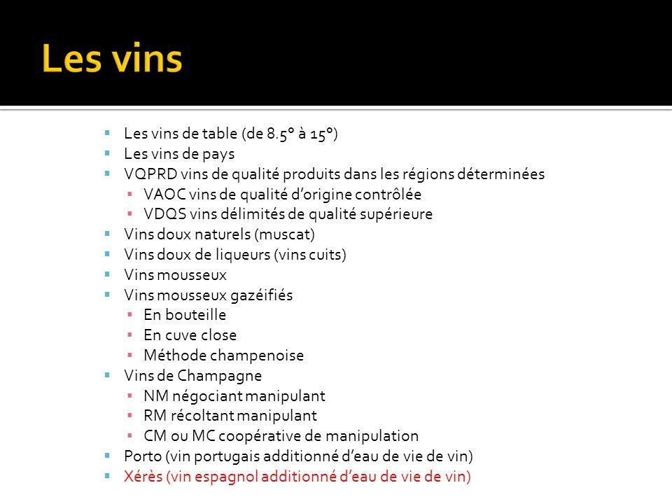 Les vins Les vins de table (de 8.5° à 15°) Les vins de pays