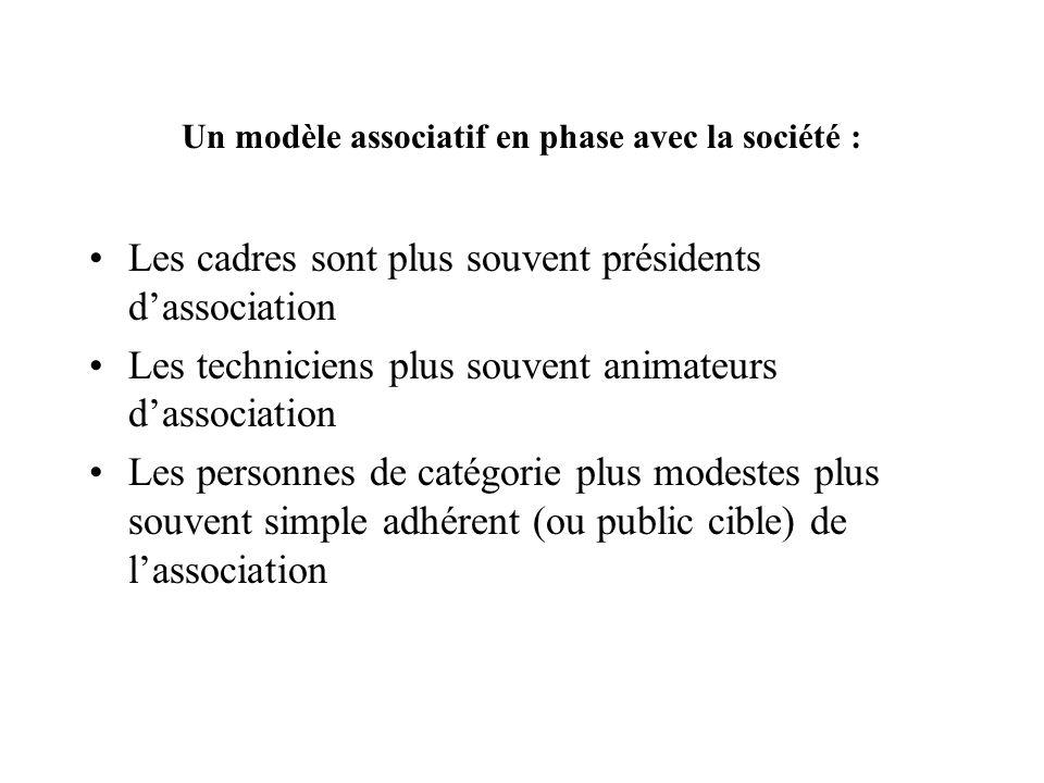 Un modèle associatif en phase avec la société :