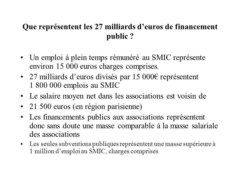 Que représentent les 27 milliards d'euros de financement public