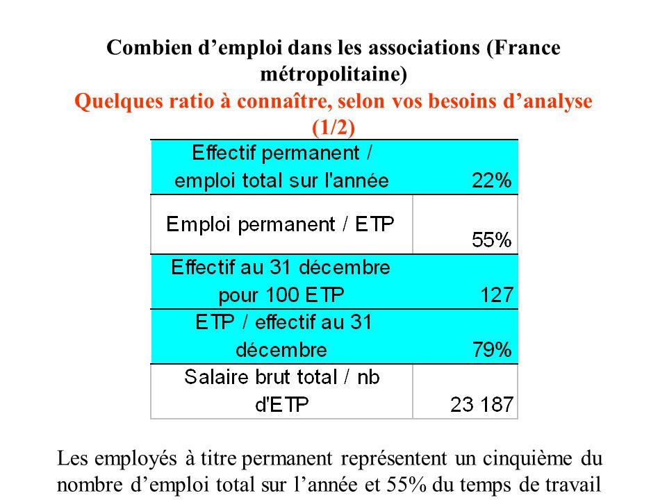 Combien d'emploi dans les associations (France métropolitaine) Quelques ratio à connaître, selon vos besoins d'analyse (1/2)