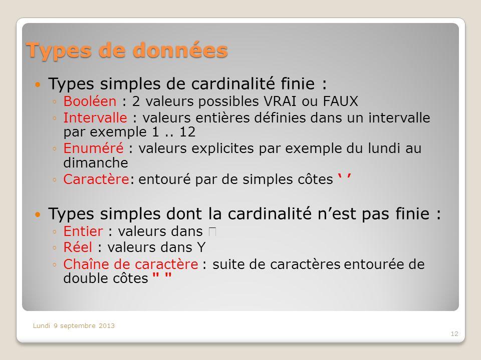 Types de données Types simples de cardinalité finie :