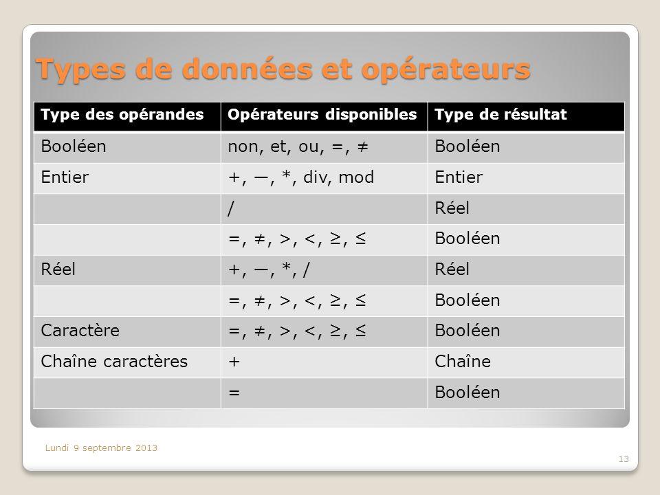 Types de données et opérateurs