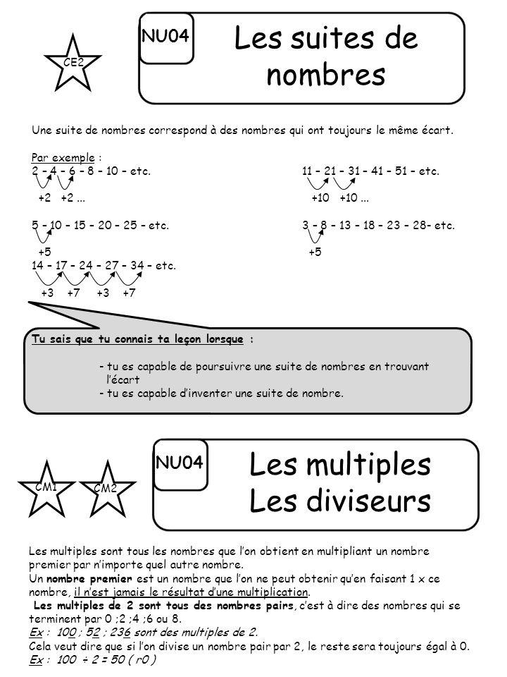 Les suites de nombres Les multiples Les diviseurs NU04 NU04 CE2
