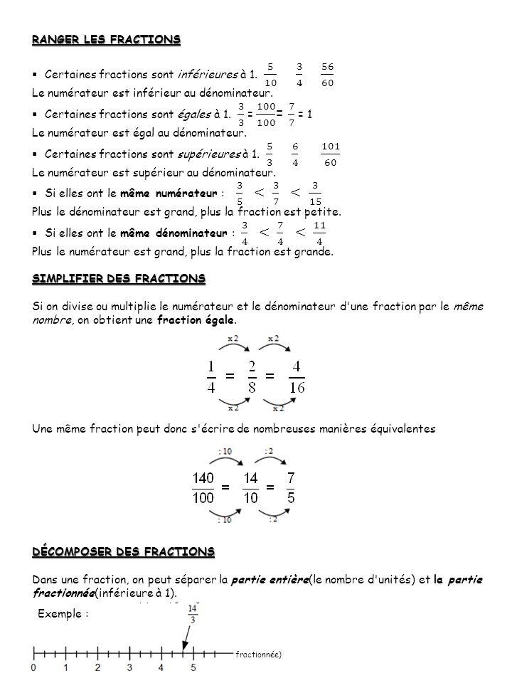 RANGER LES FRACTIONS Certaines fractions sont inférieures à 1. 5 10 3 4 56 60. Le numérateur est inférieur au dénominateur.