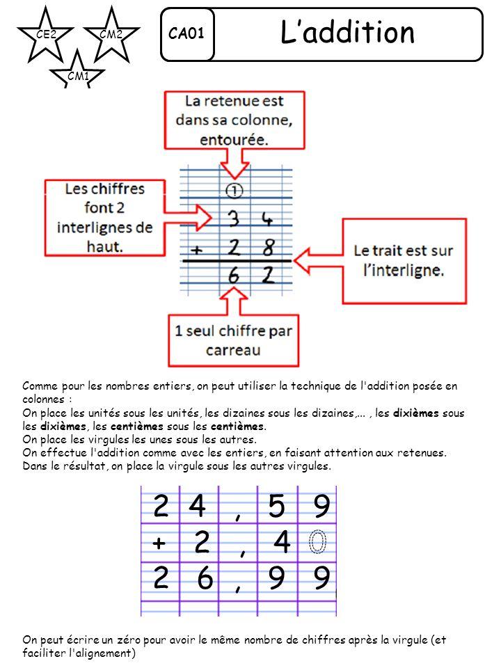 CA01 CE2. CM1. CM2. L'addition. Comme pour les nombres entiers, on peut utiliser la technique de l addition posée en colonnes :
