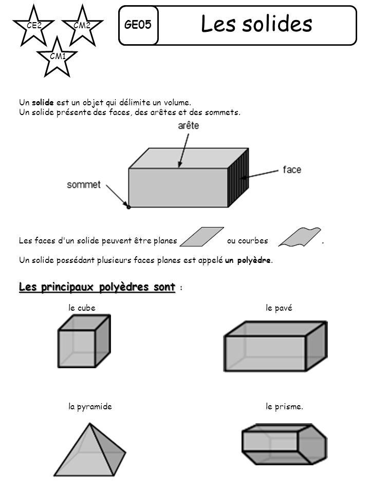 Les solides GE05 Les principaux polyèdres sont : CE2 CM1 CM2