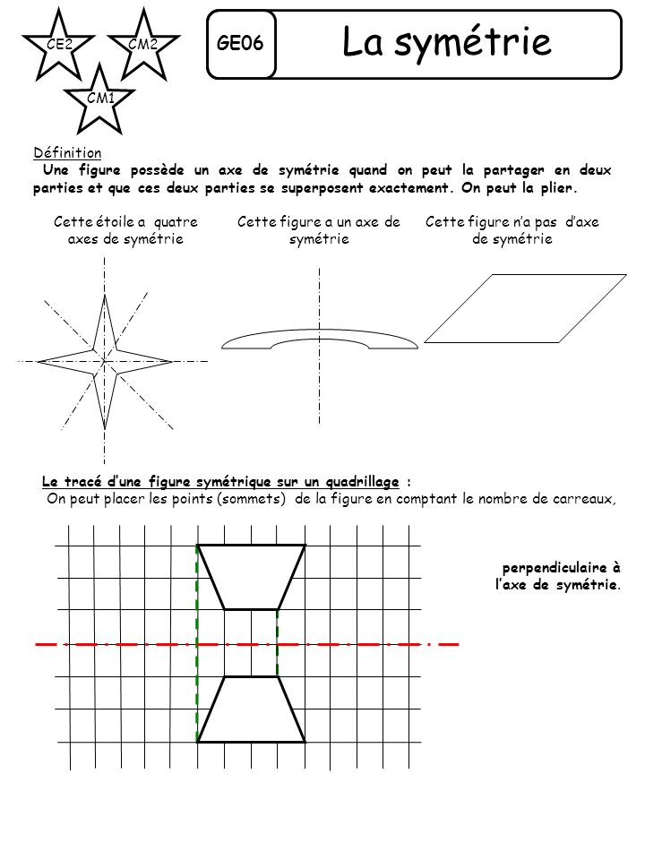 La symétrie GE06 CE2 CM1 CM2 Définition
