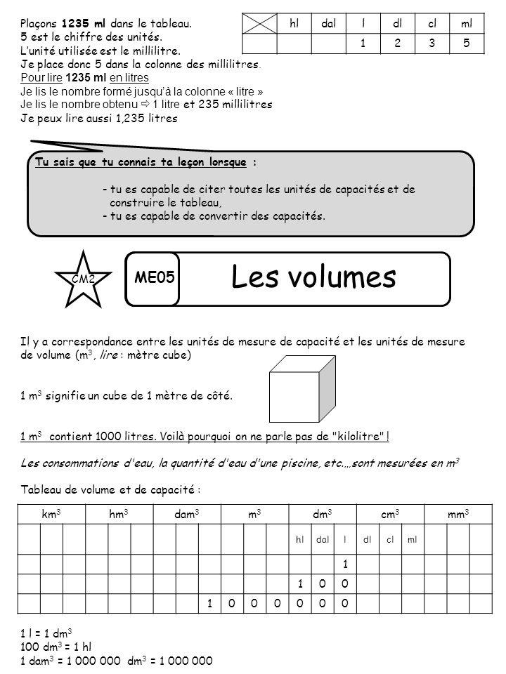 Les volumes ME05 Plaçons 1235 ml dans le tableau.