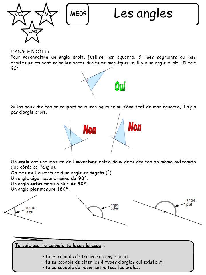 Les angles ME09 CE2 CM1 CM2 L'ANGLE DROIT :