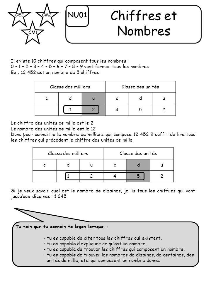 Chiffres et Nombres NU01 CE2 CM1 CM2