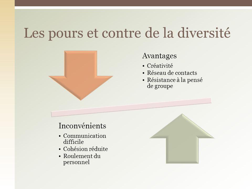 Les pours et contre de la diversité