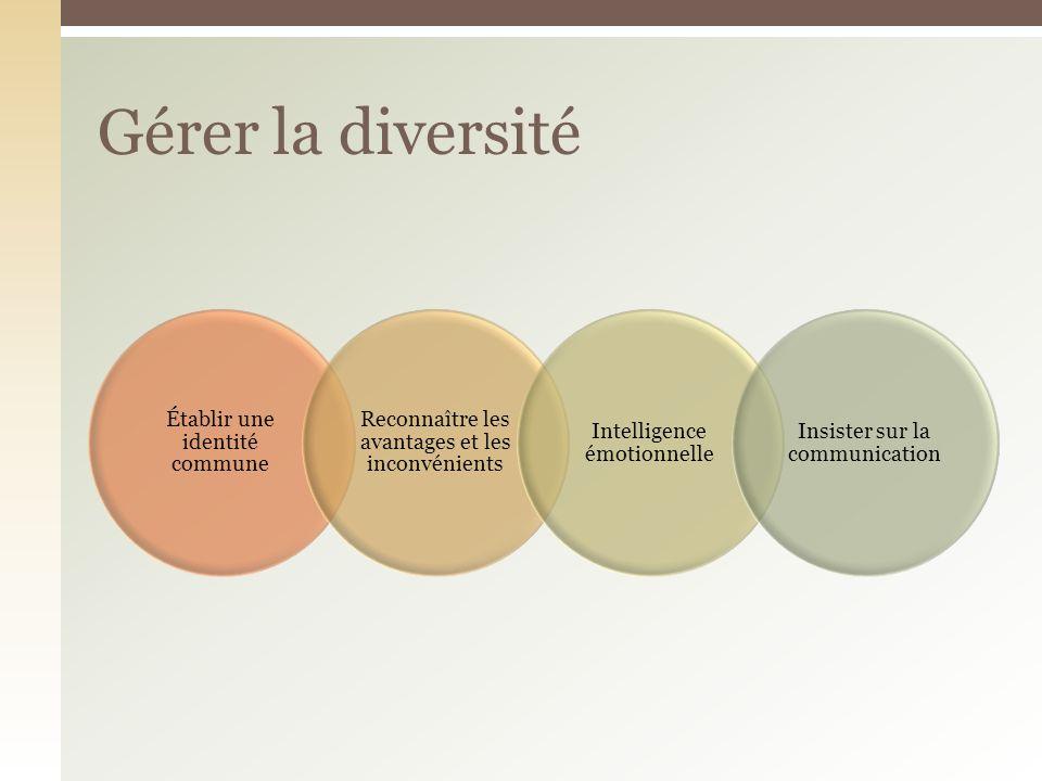 Gérer la diversité Établir une identité commune