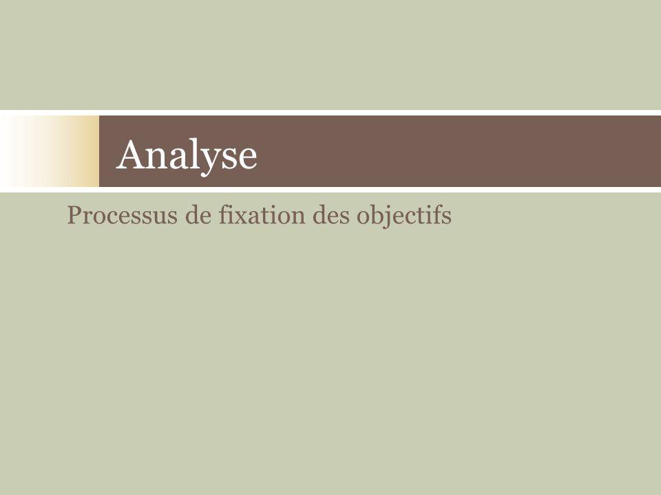 Analyse Processus de fixation des objectifs