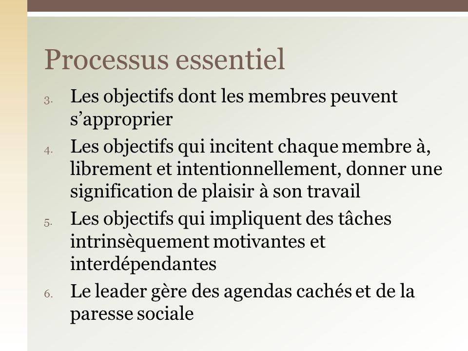 Processus essentiel Les objectifs dont les membres peuvent s'approprier.