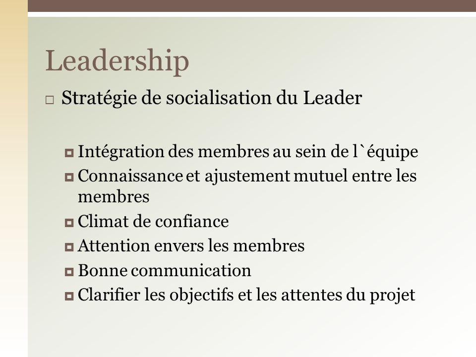Leadership Stratégie de socialisation du Leader