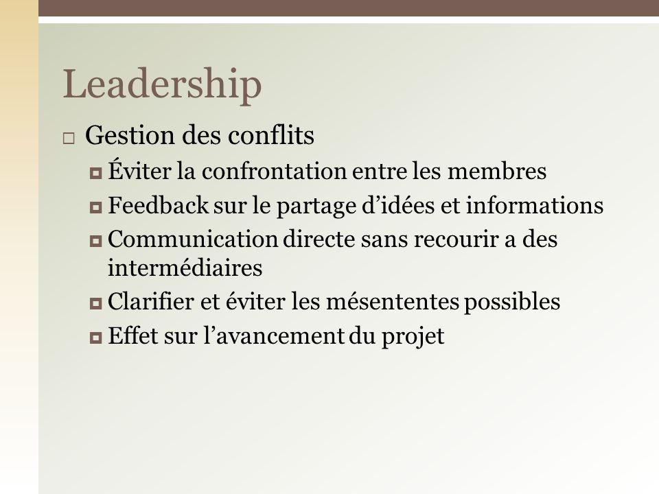 Leadership Gestion des conflits
