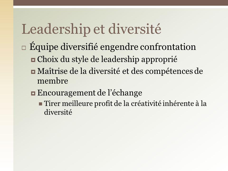 Leadership et diversité
