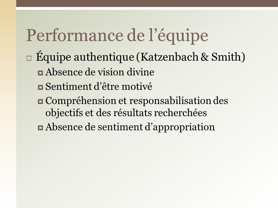 Performance de l'équipe
