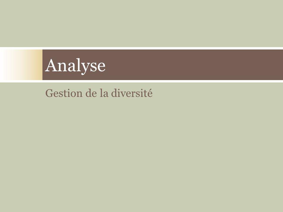 Analyse Gestion de la diversité