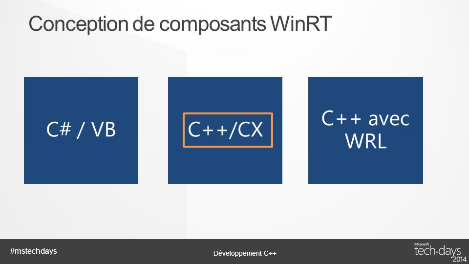 Conception de composants WinRT