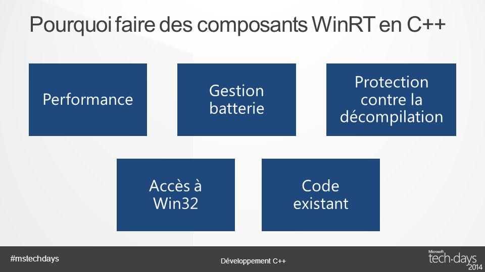 Pourquoi faire des composants WinRT en C++