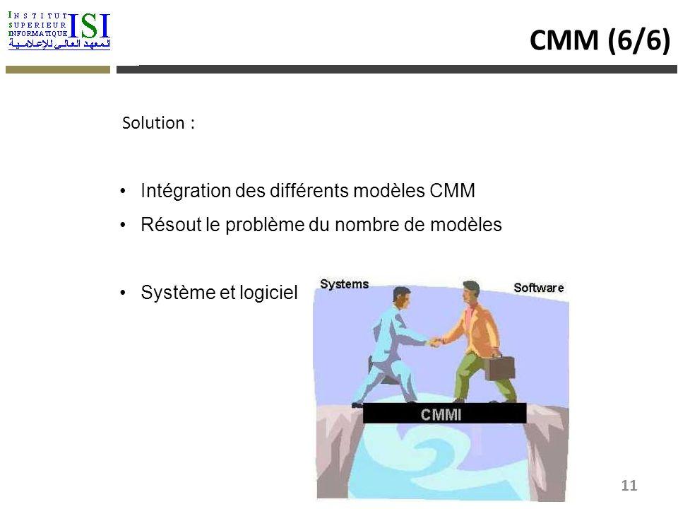CMM (6/6) Solution : Intégration des différents modèles CMM