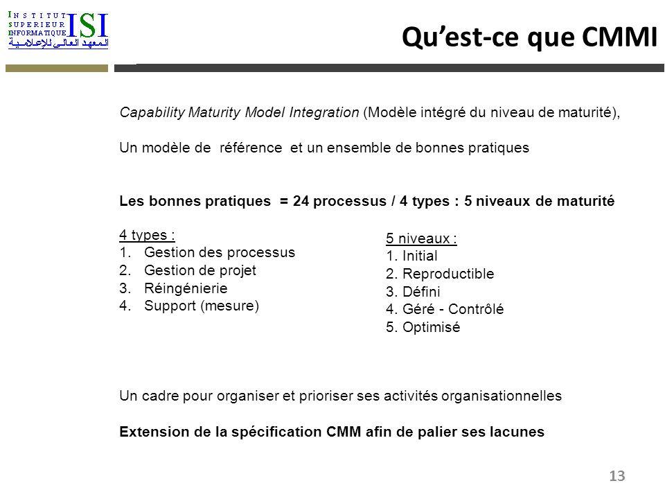 Qu'est-ce que CMMI Capability Maturity Model Integration (Modèle intégré du niveau de maturité),