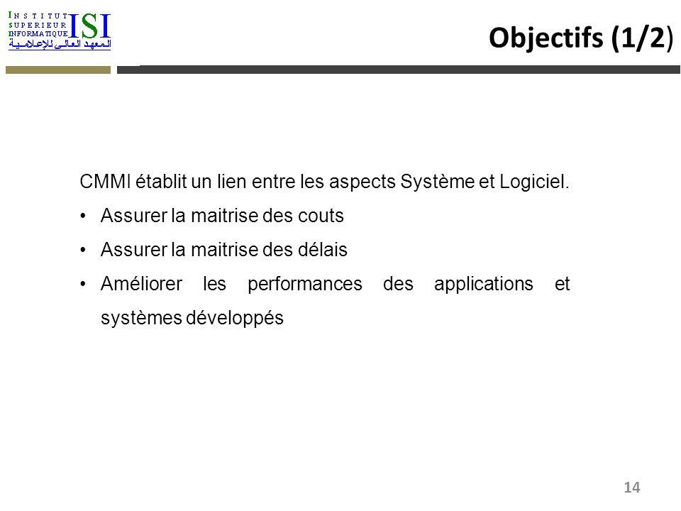 Objectifs (1/2) CMMI établit un lien entre les aspects Système et Logiciel. Assurer la maitrise des couts.