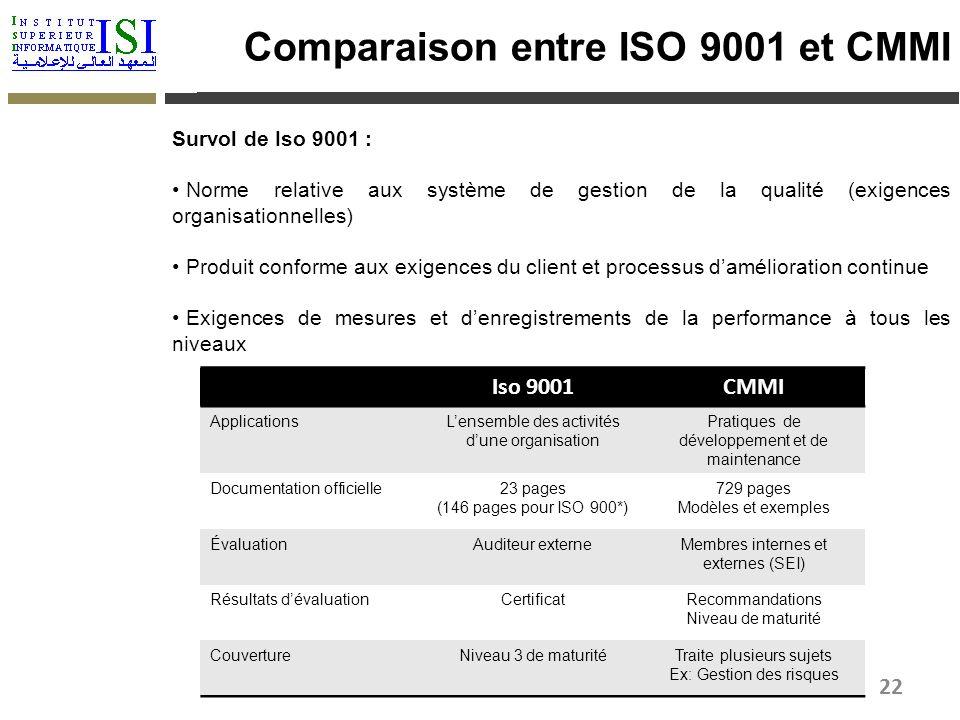 Comparaison entre ISO 9001 et CMMI