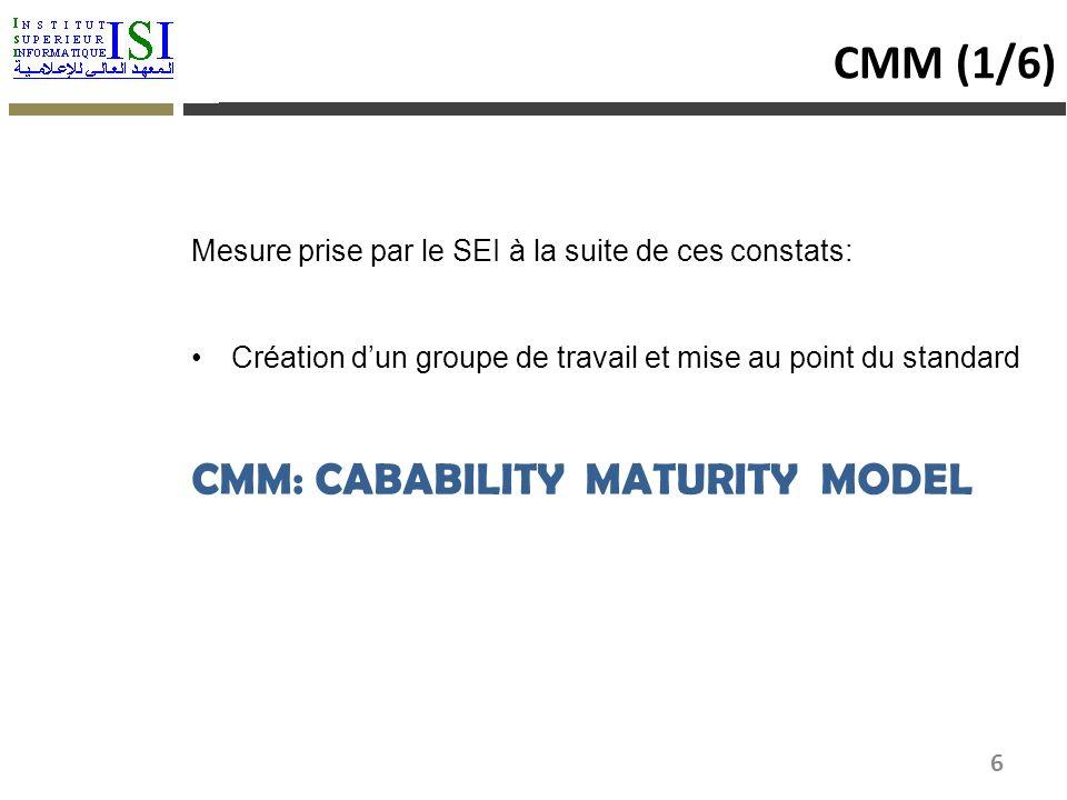 CMM (1/6) CMM: CABABILITY MATURITY MODEL