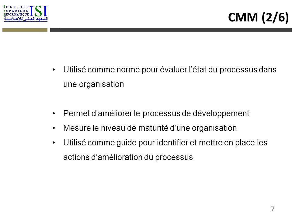 CMM (2/6) Utilisé comme norme pour évaluer l'état du processus dans une organisation. Permet d'améliorer le processus de développement.