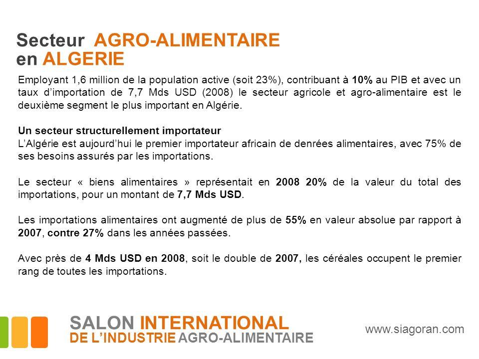 Secteur AGRO-ALIMENTAIRE en ALGERIE