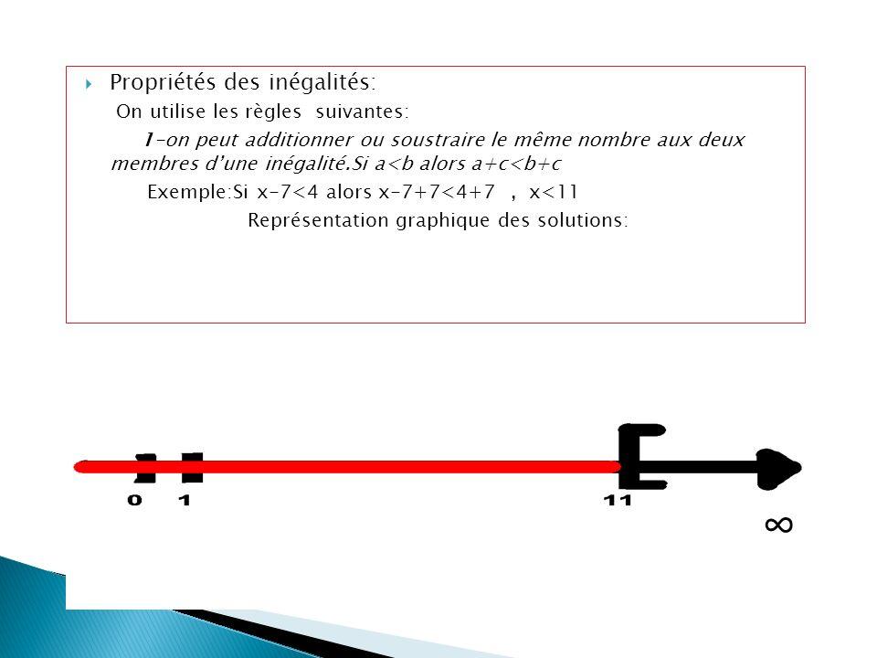 ∞ Propriétés des inégalités: On utilise les règles suivantes: