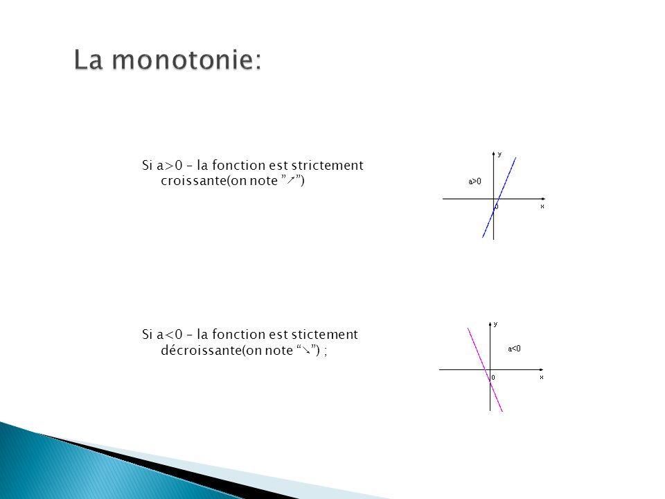 La monotonie: Si a>0 – la fonction est strictement croissante(on note ↗ ) Si a<0 – la fonction est stictement décroissante(on note ↘ ) ;