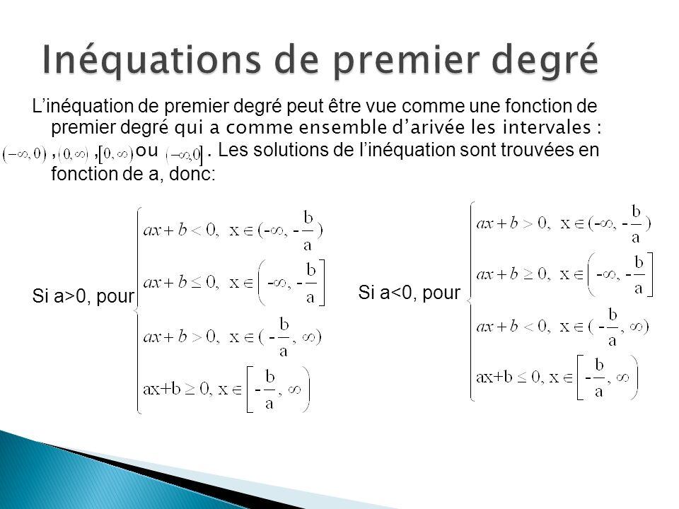 Inéquations de premier degré