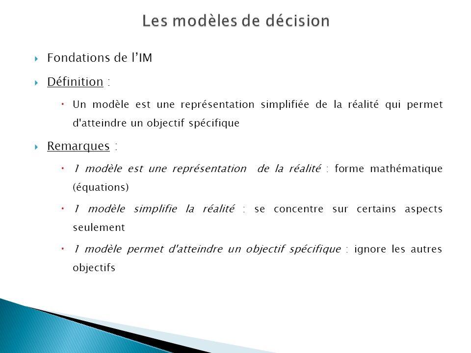 Les modèles de décision