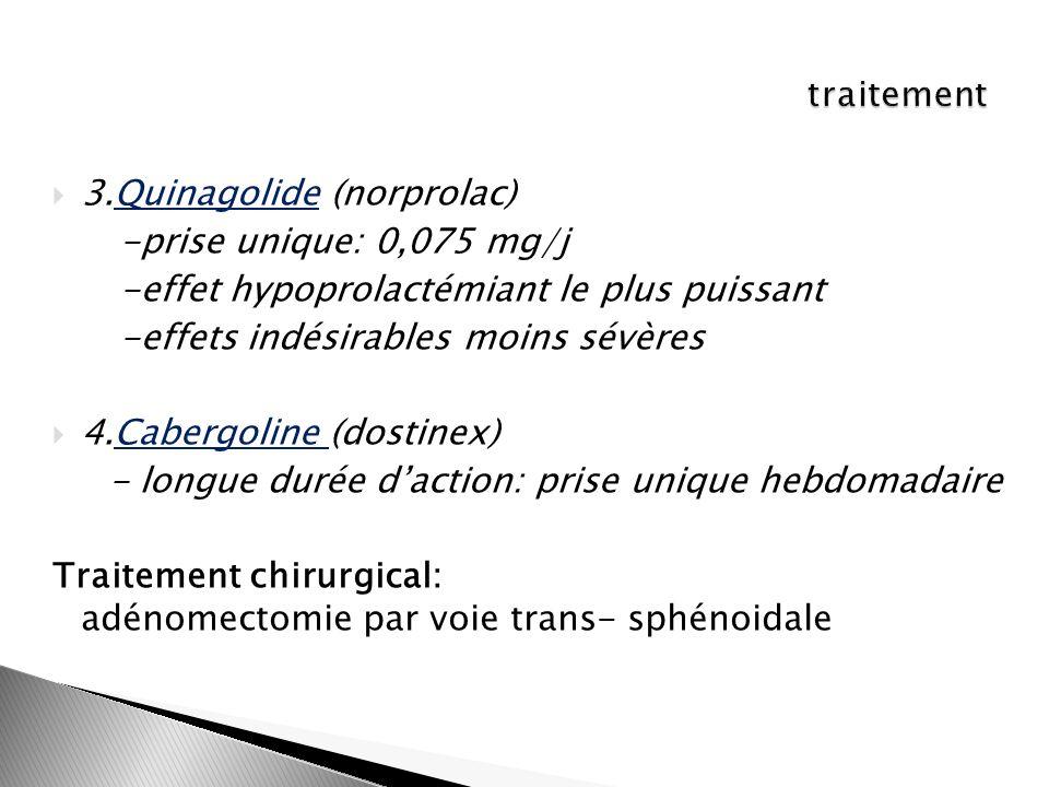 traitement 3.Quinagolide (norprolac) -prise unique: 0,075 mg/j. -effet hypoprolactémiant le plus puissant.
