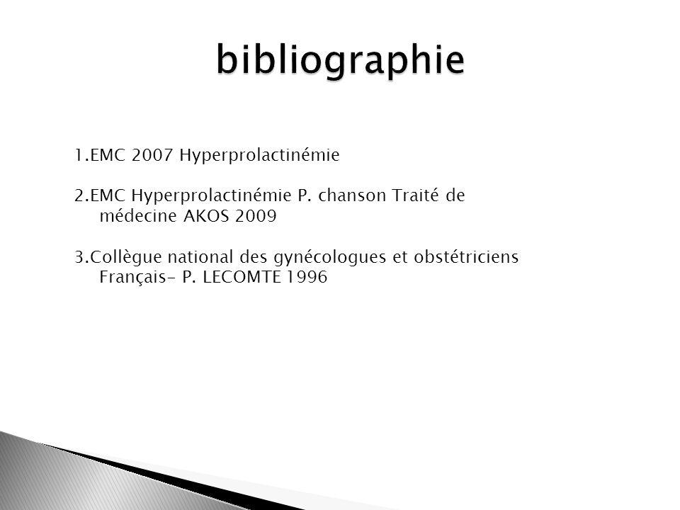 bibliographie 1.EMC 2007 Hyperprolactinémie