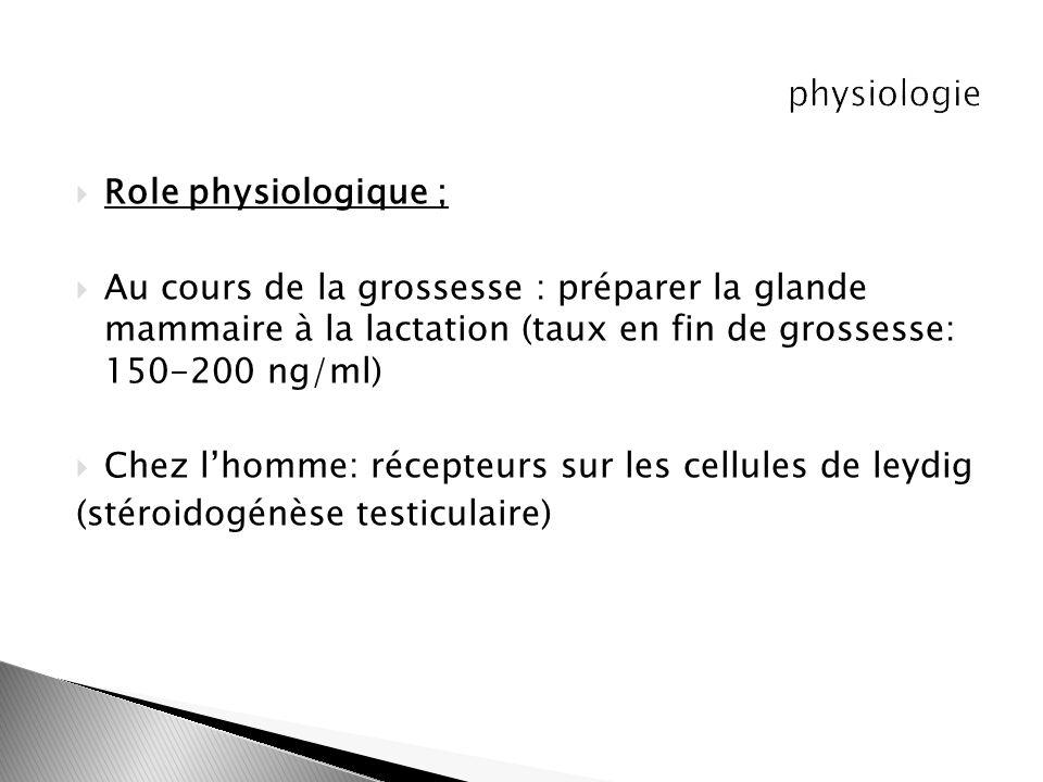 physiologie Role physiologique ; Au cours de la grossesse : préparer la glande mammaire à la lactation (taux en fin de grossesse: 150-200 ng/ml)