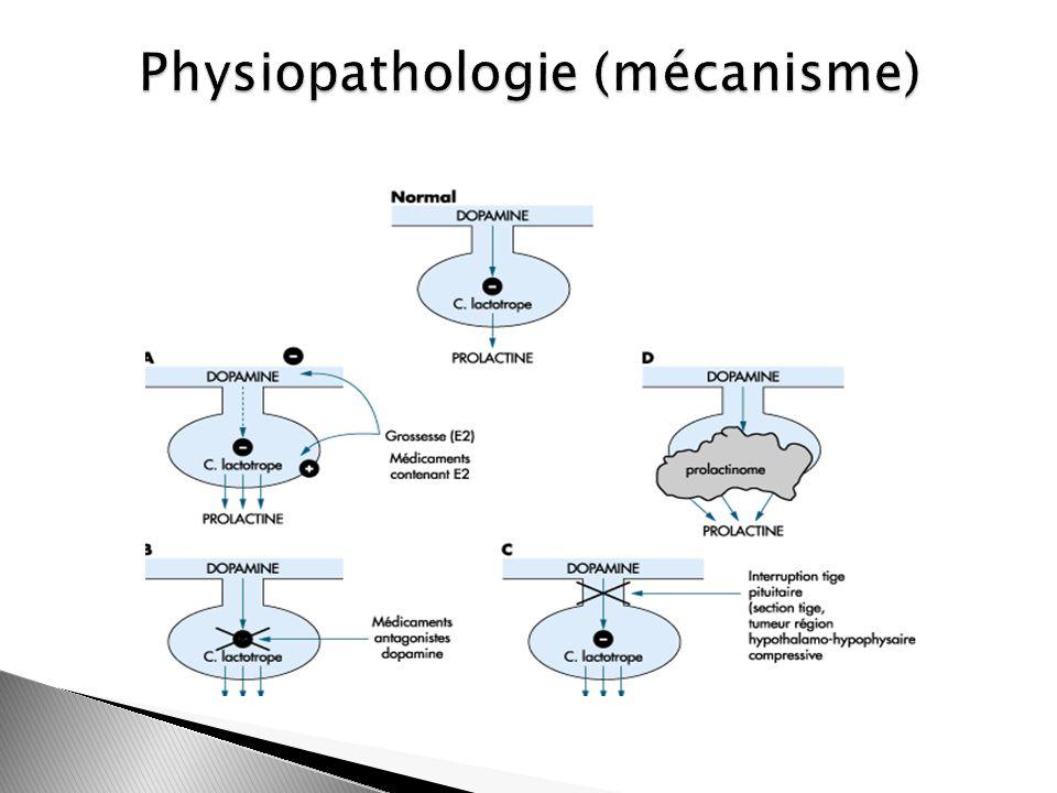 Physiopathologie (mécanisme)