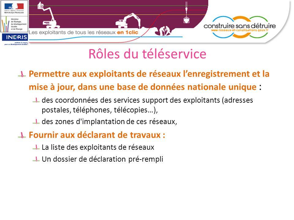 Rôles du téléservice Permettre aux exploitants de réseaux l'enregistrement et la mise à jour, dans une base de données nationale unique :