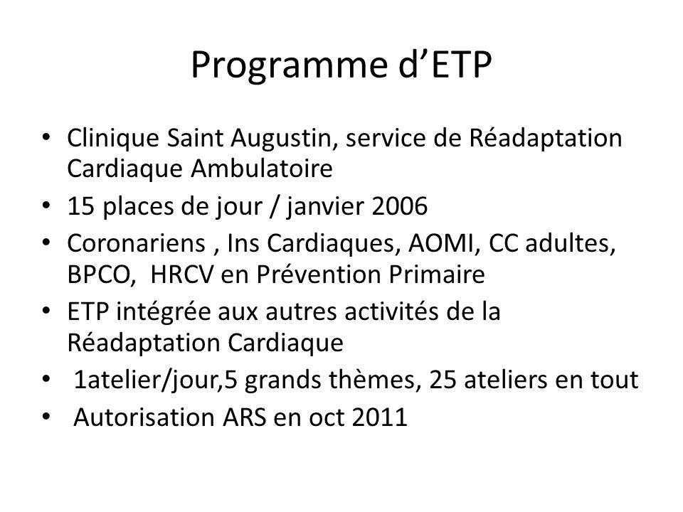 Programme d'ETP Clinique Saint Augustin, service de Réadaptation Cardiaque Ambulatoire. 15 places de jour / janvier 2006.
