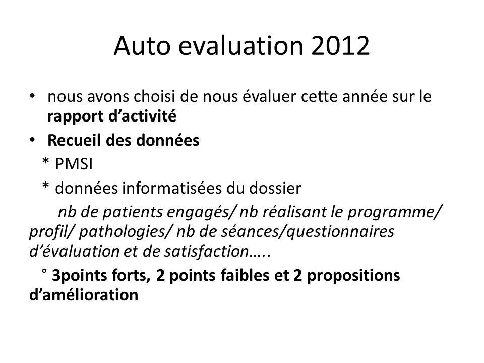 Auto evaluation 2012 nous avons choisi de nous évaluer cette année sur le rapport d'activité. Recueil des données.
