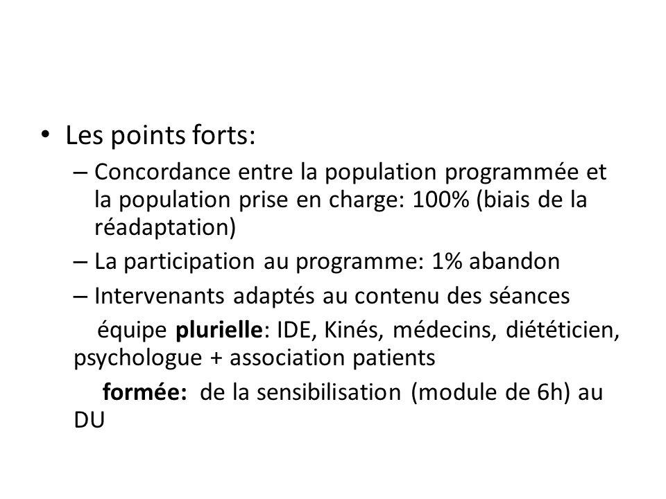 Les points forts: Concordance entre la population programmée et la population prise en charge: 100% (biais de la réadaptation)