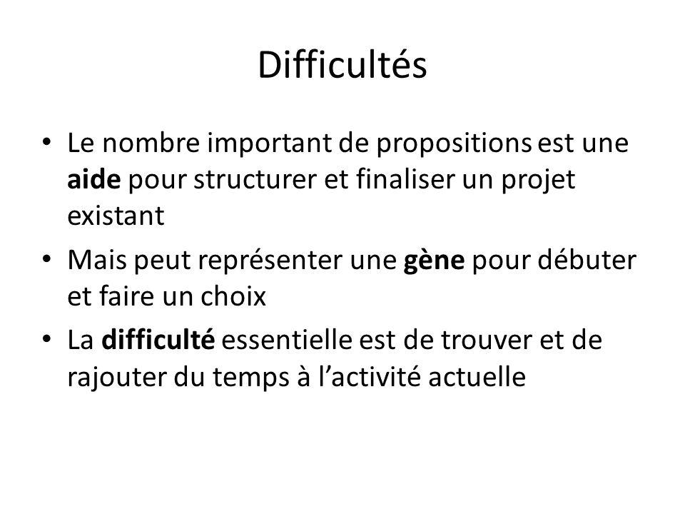 Difficultés Le nombre important de propositions est une aide pour structurer et finaliser un projet existant.