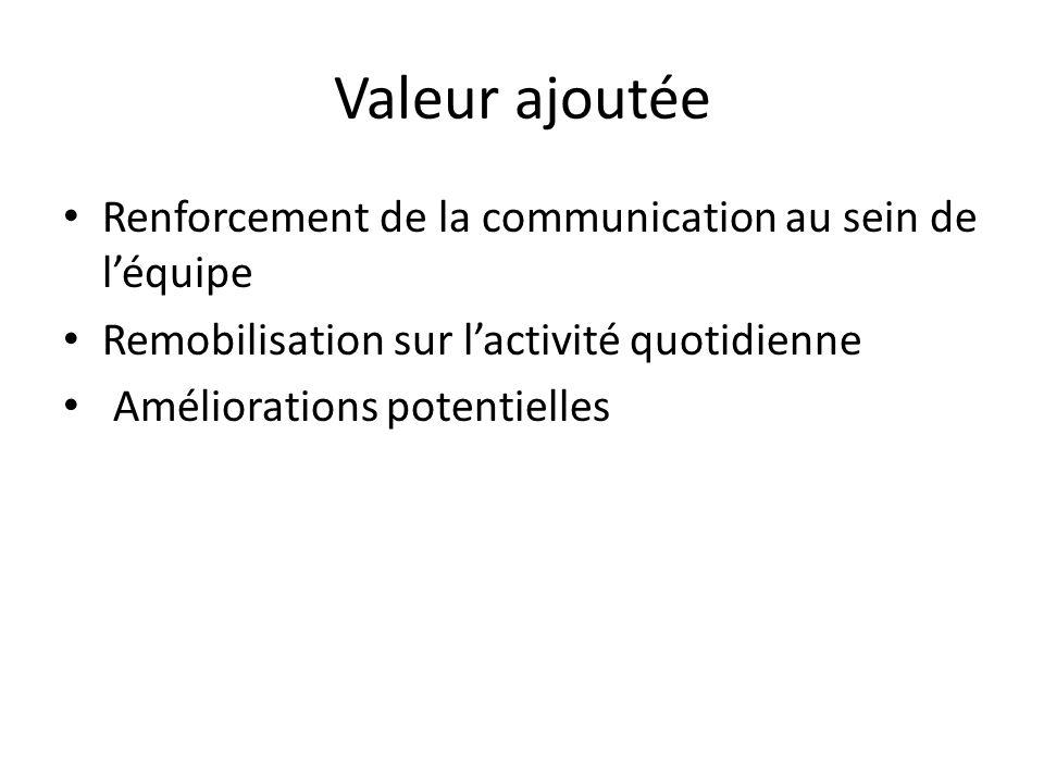 Valeur ajoutée Renforcement de la communication au sein de l'équipe