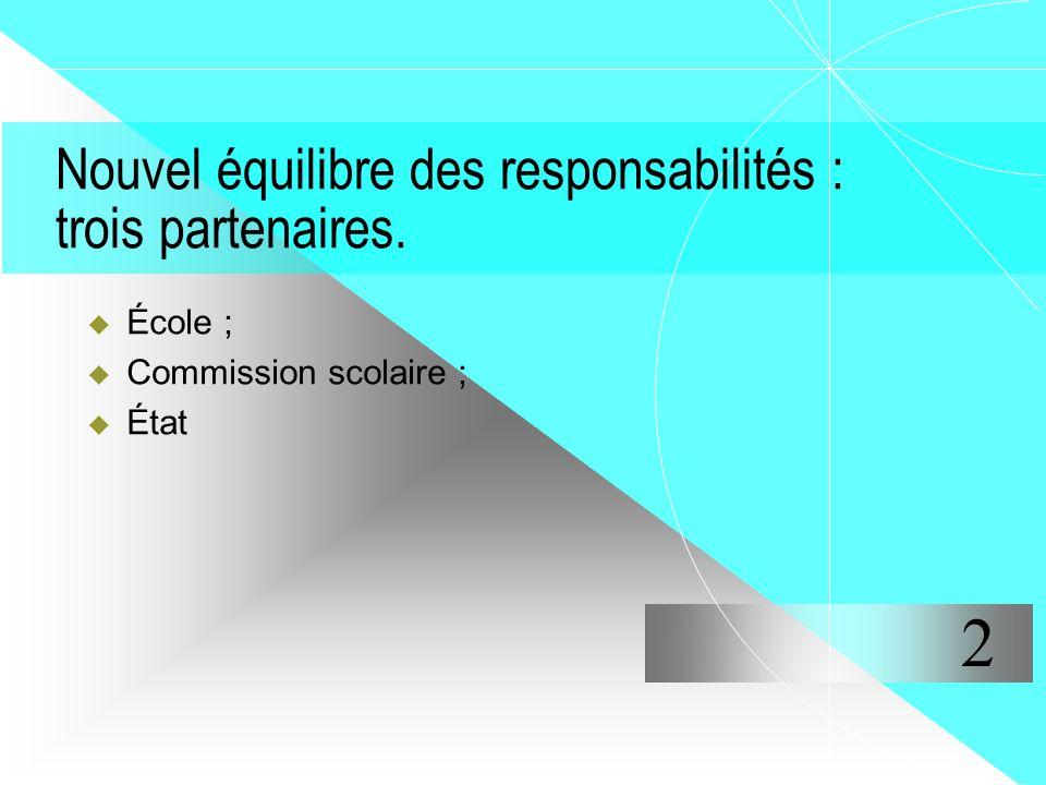 Nouvel équilibre des responsabilités : trois partenaires.