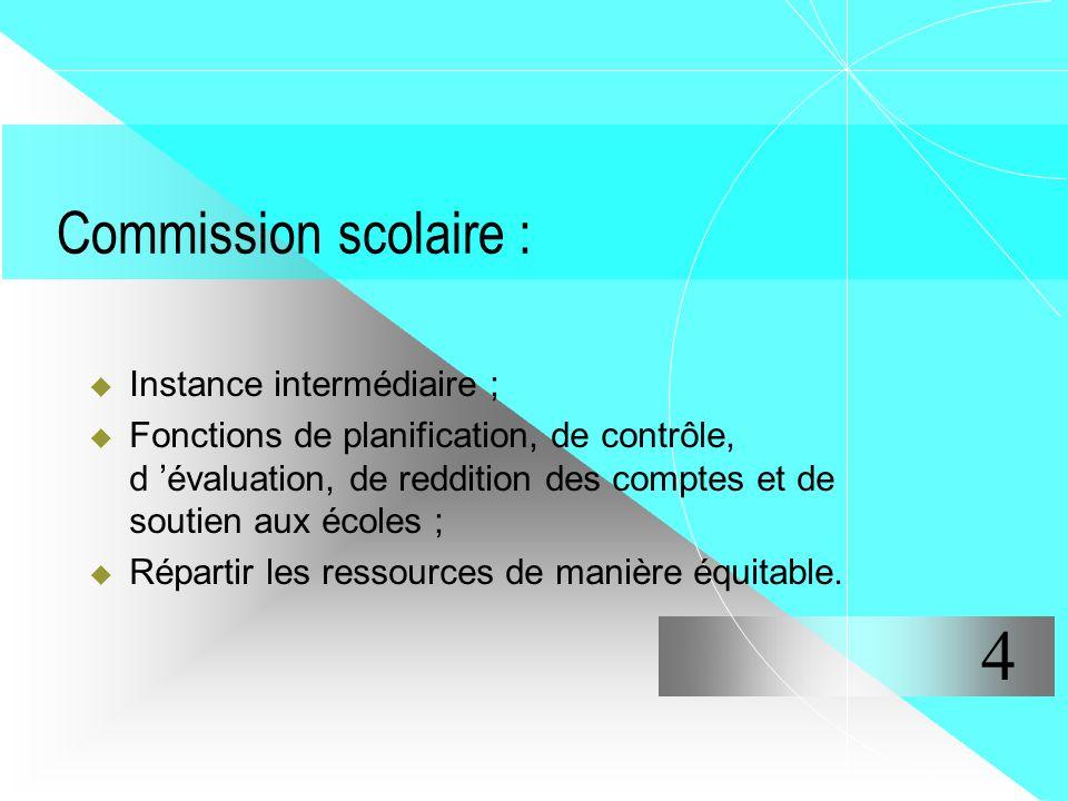 4 Commission scolaire : Instance intermédiaire ;